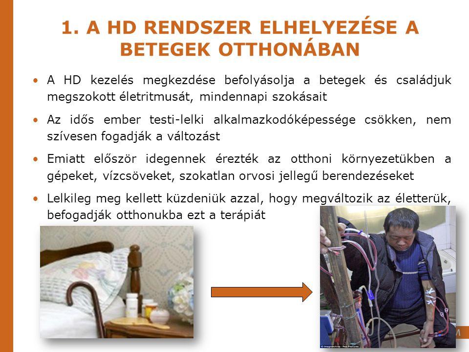 1. A HD RENDSZER ELHELYEZÉSE A BETEGEK OTTHONÁBAN