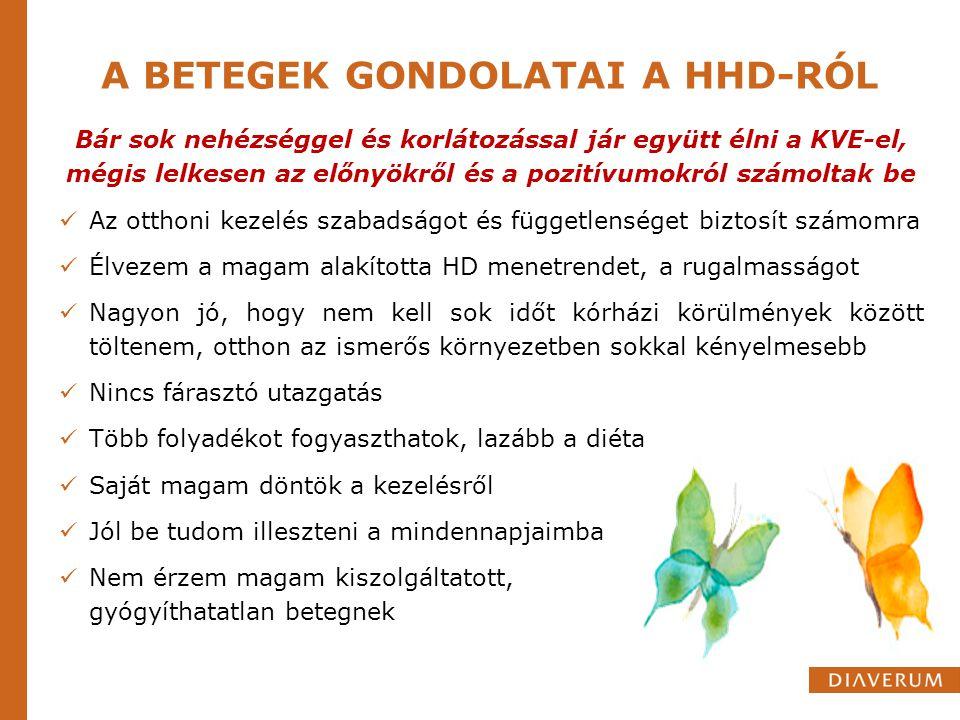 A BETEGEK GONDOLATAI A HHD-RÓL