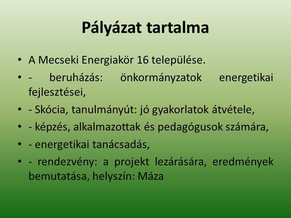 Pályázat tartalma A Mecseki Energiakör 16 települése.