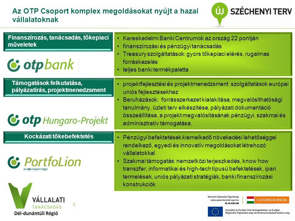 Az OTP Csoport komplex megoldásokat nyújt a hazai vállalatoknak