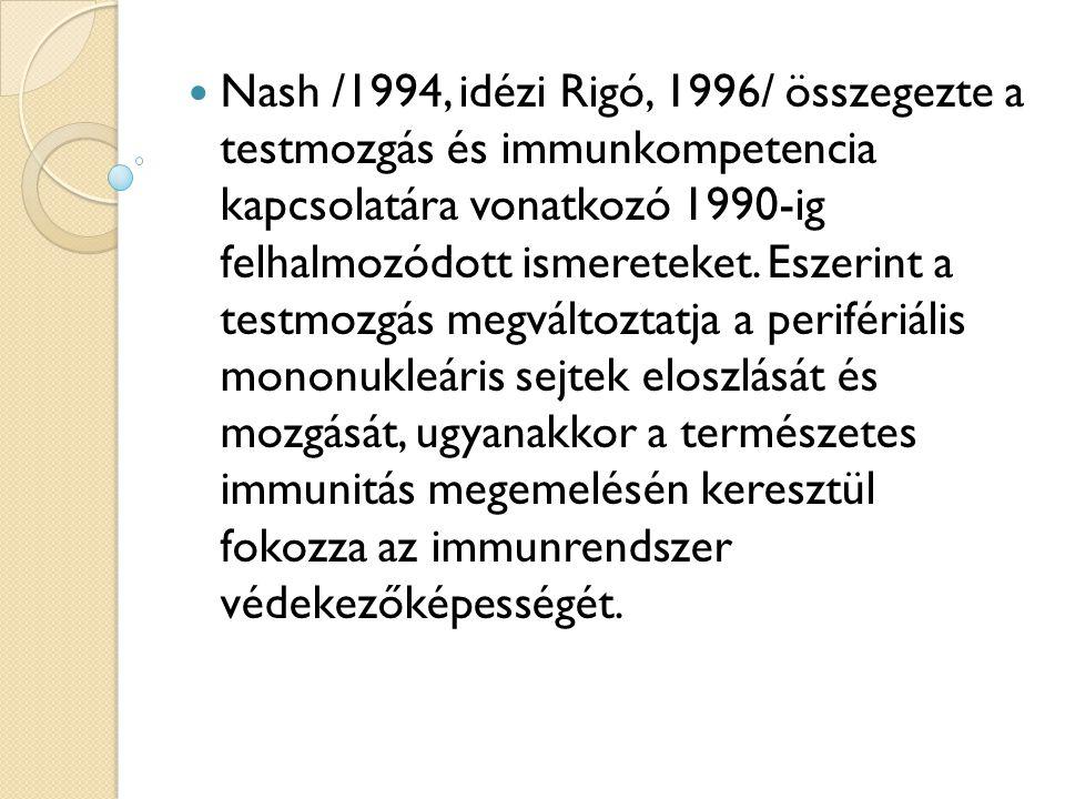 Nash /1994, idézi Rigó, 1996/ összegezte a testmozgás és immunkompetencia kapcsolatára vonatkozó 1990-ig felhalmozódott ismereteket.
