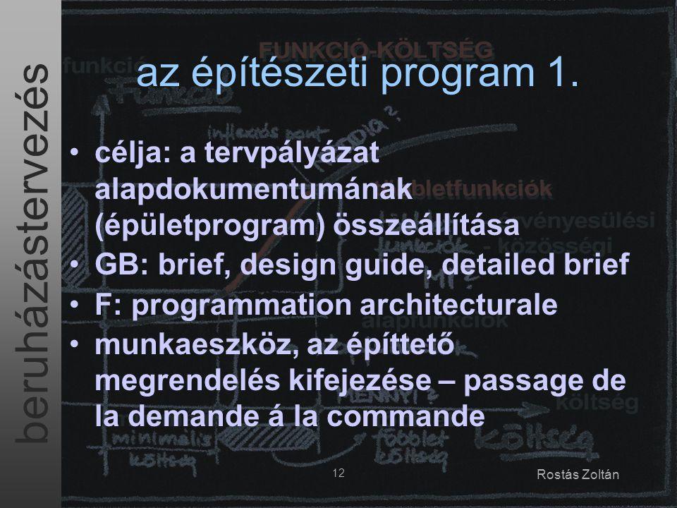 az építészeti program 1. célja: a tervpályázat alapdokumentumának (épületprogram) összeállítása. GB: brief, design guide, detailed brief.