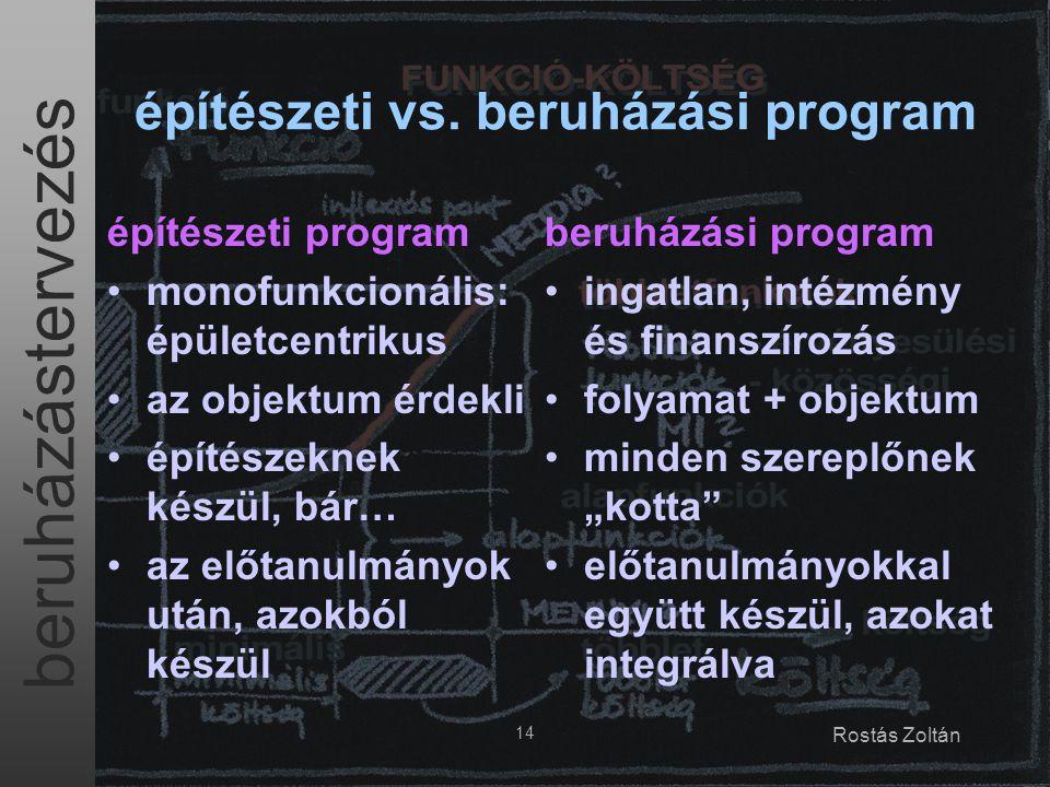 építészeti vs. beruházási program
