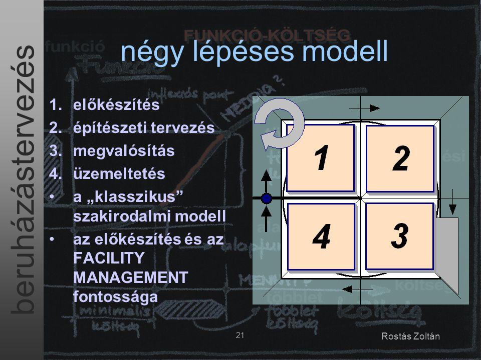 négy lépéses modell előkészítés építészeti tervezés megvalósítás