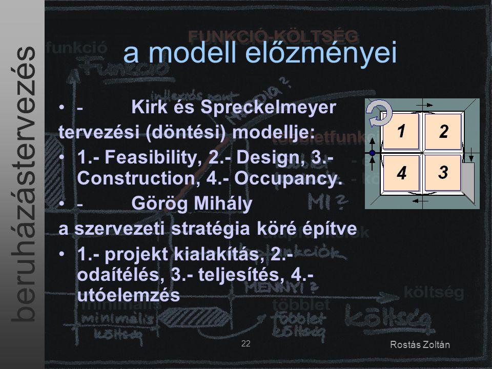 a modell előzményei - Kirk és Spreckelmeyer