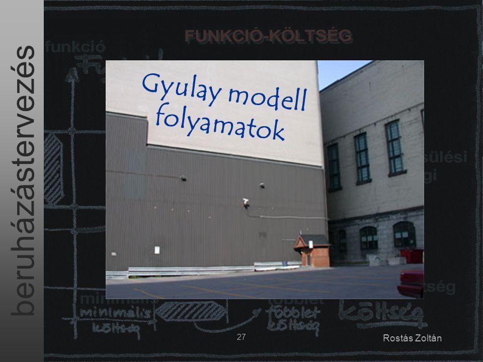 Gyulay modell folyamatok
