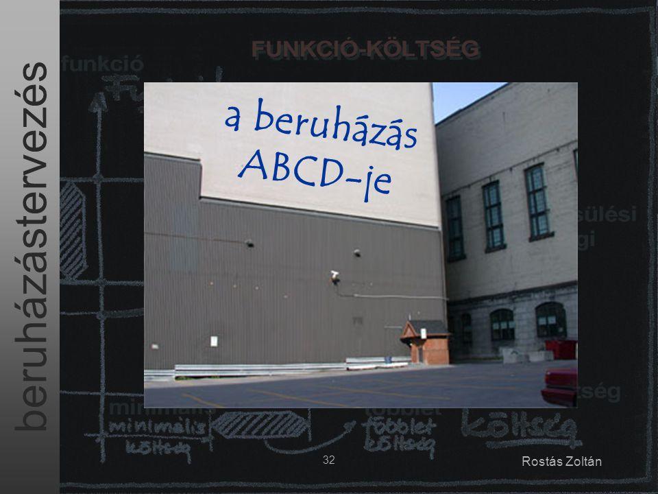 a beruházás ABCD-je 32
