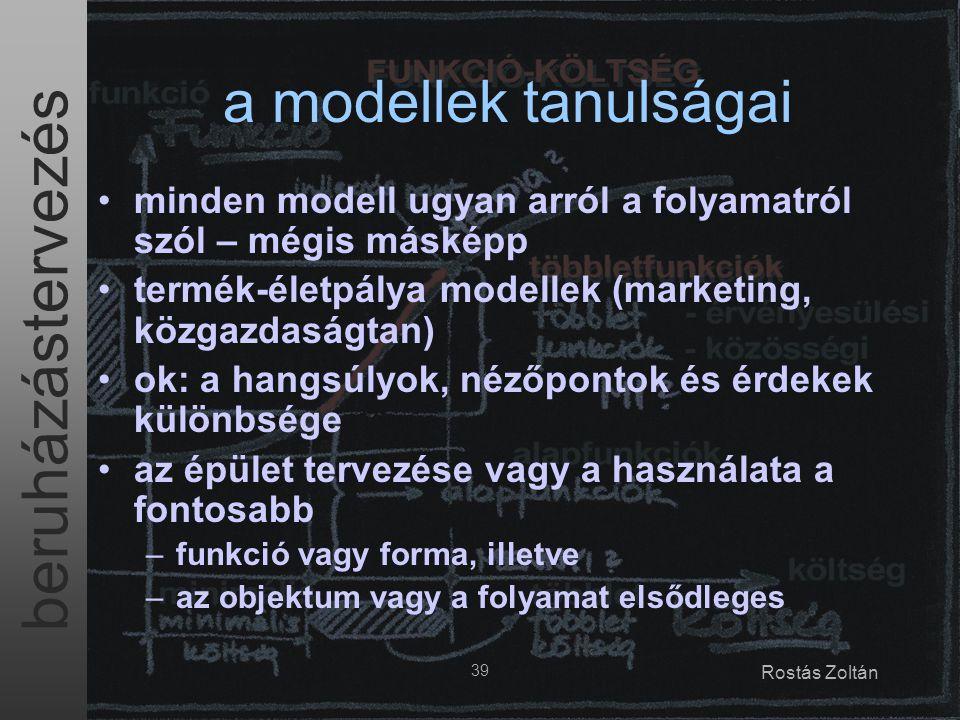 a modellek tanulságai minden modell ugyan arról a folyamatról szól – mégis másképp. termék-életpálya modellek (marketing, közgazdaságtan)