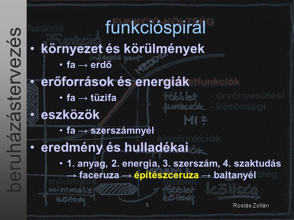 funkcióspirál környezet és körülmények erőforrások és energiák