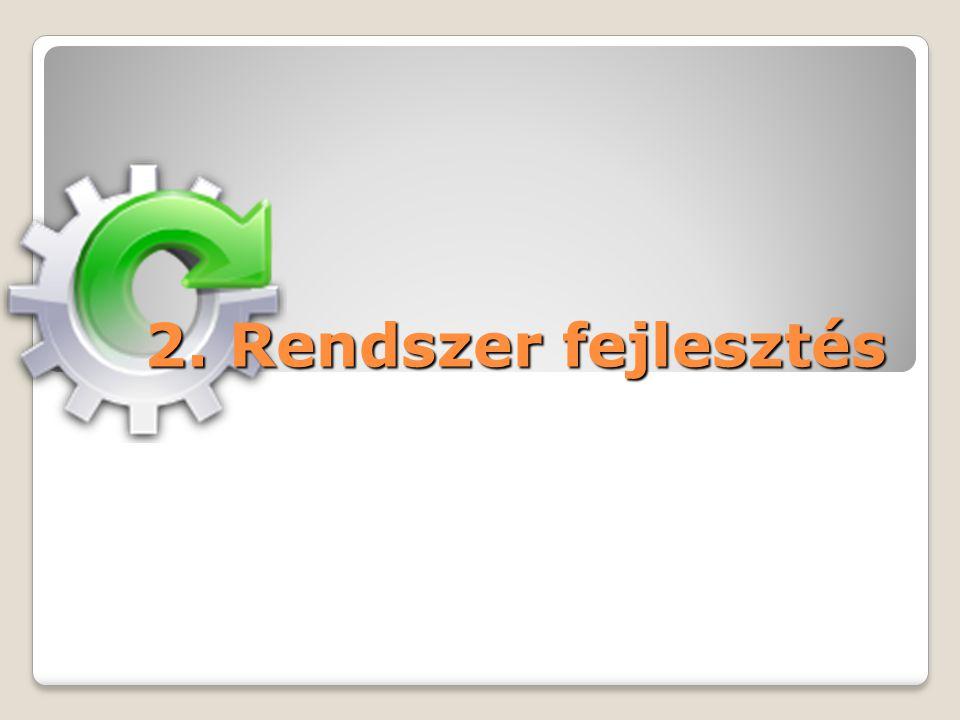 2. Rendszer fejlesztés http://findicons.com