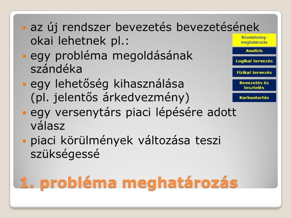 1. probléma meghatározás