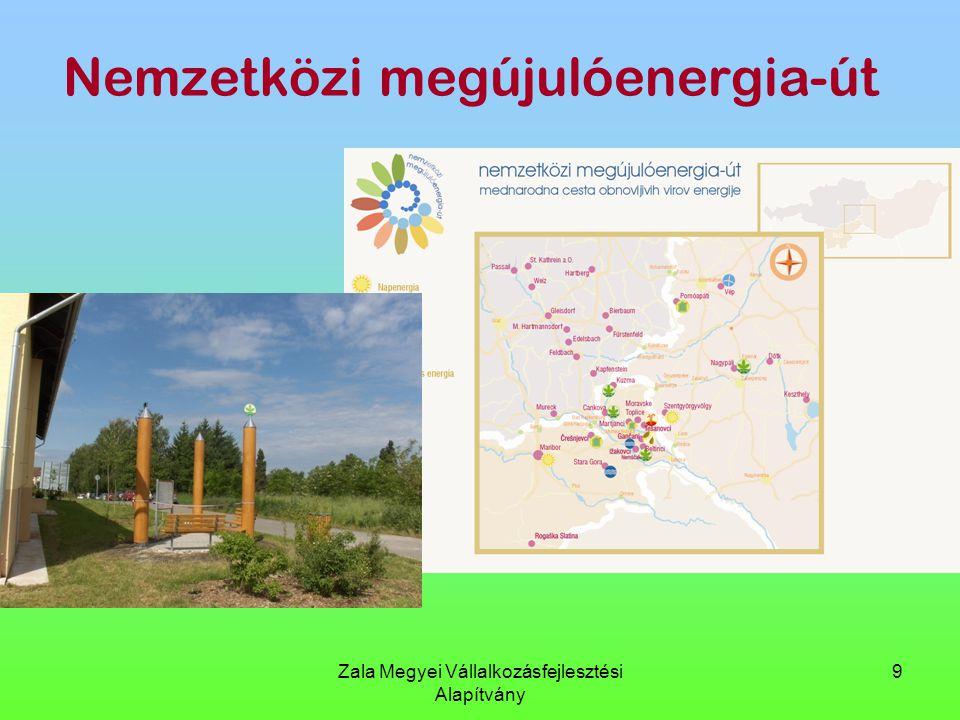 Nemzetközi megújulóenergia-út