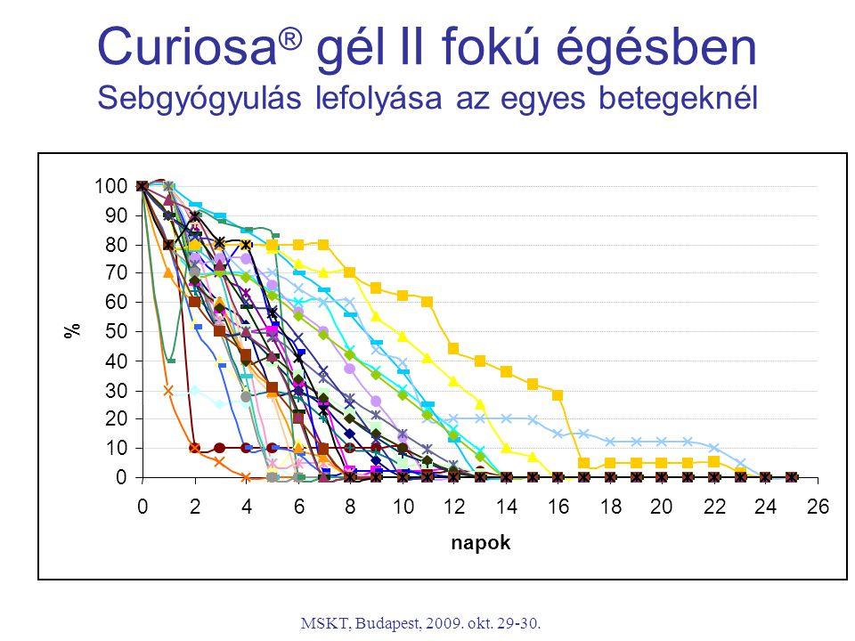 Curiosa® gél II fokú égésben Sebgyógyulás lefolyása az egyes betegeknél