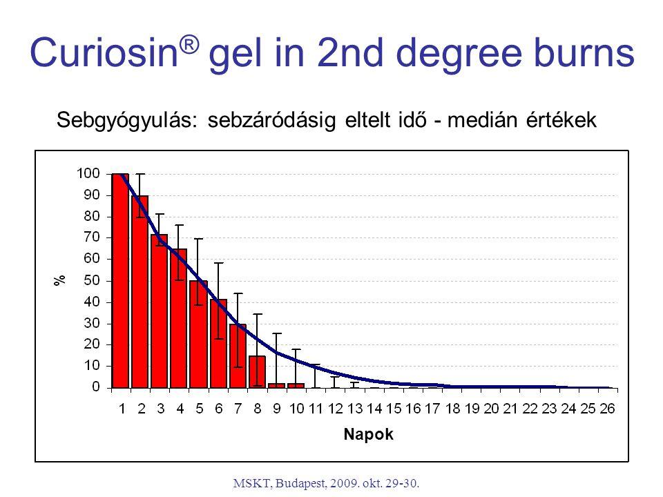 Átlagos sebgyógyulás változása piros: medián, kék vonal: átlag
