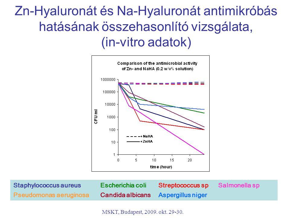 Zn-Hyaluronát és Na-Hyaluronát antimikróbás hatásának összehasonlító vizsgálata, (in-vitro adatok)