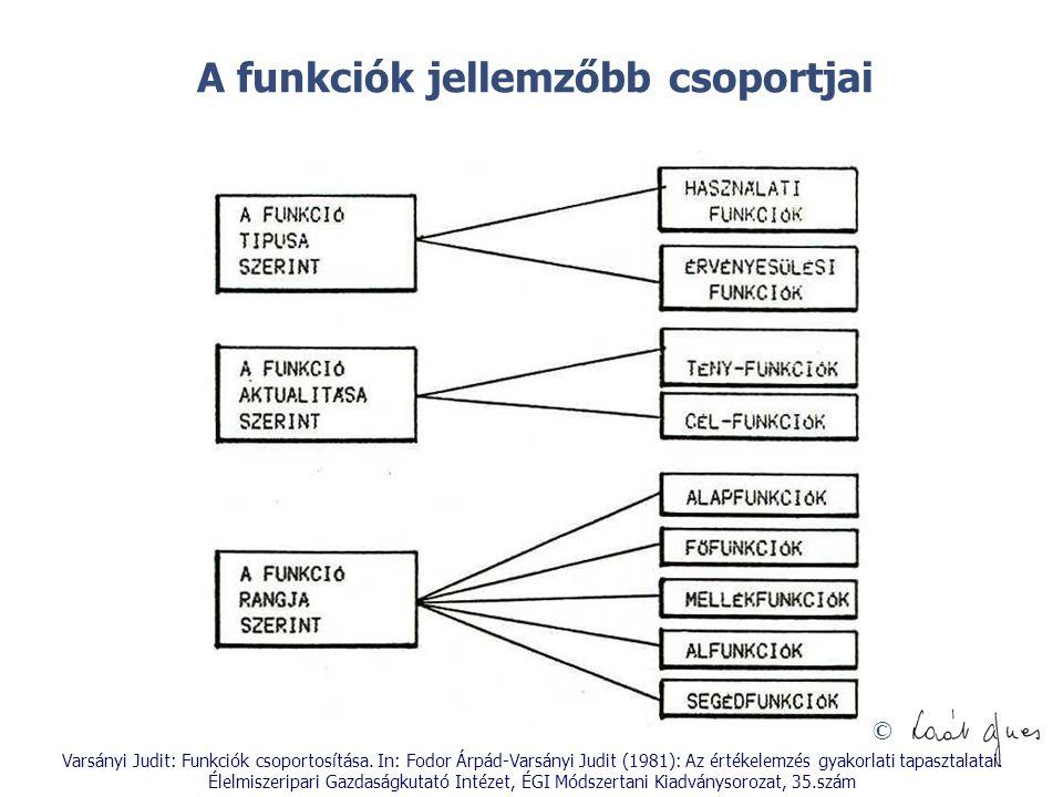 A funkciók jellemzőbb csoportjai