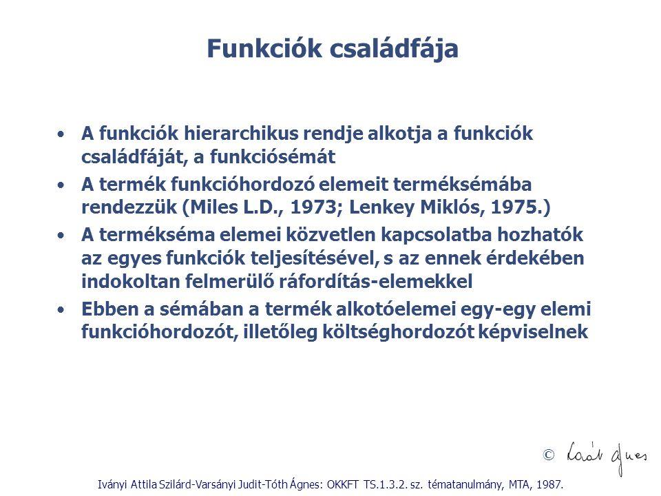 Funkciók családfája A funkciók hierarchikus rendje alkotja a funkciók családfáját, a funkciósémát.