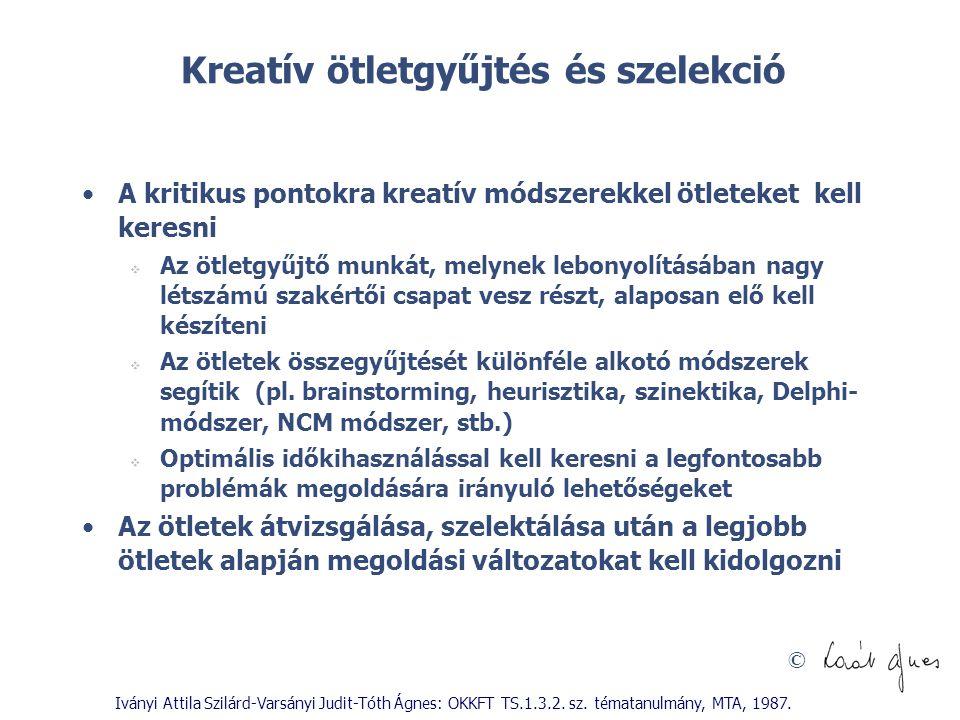 Kreatív ötletgyűjtés és szelekció