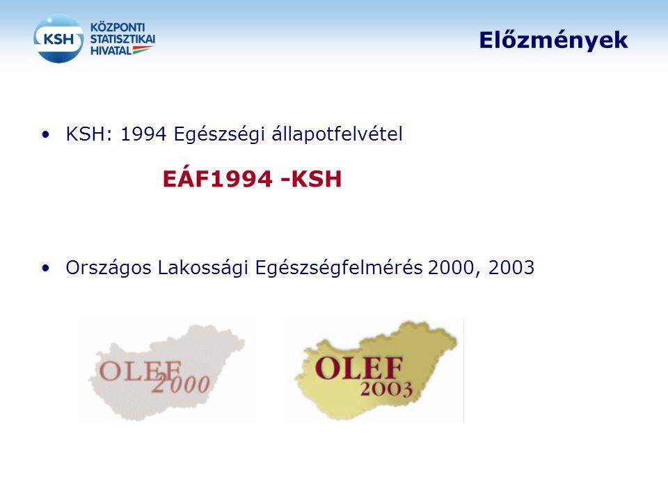 Előzmények EÁF1994 -KSH KSH: 1994 Egészségi állapotfelvétel