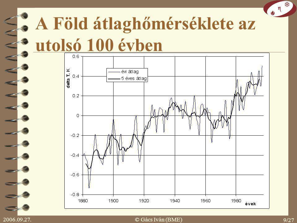 A Föld átlaghőmérséklete az utolsó 100 évben