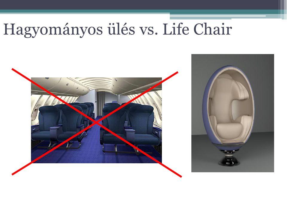Hagyományos ülés vs. Life Chair