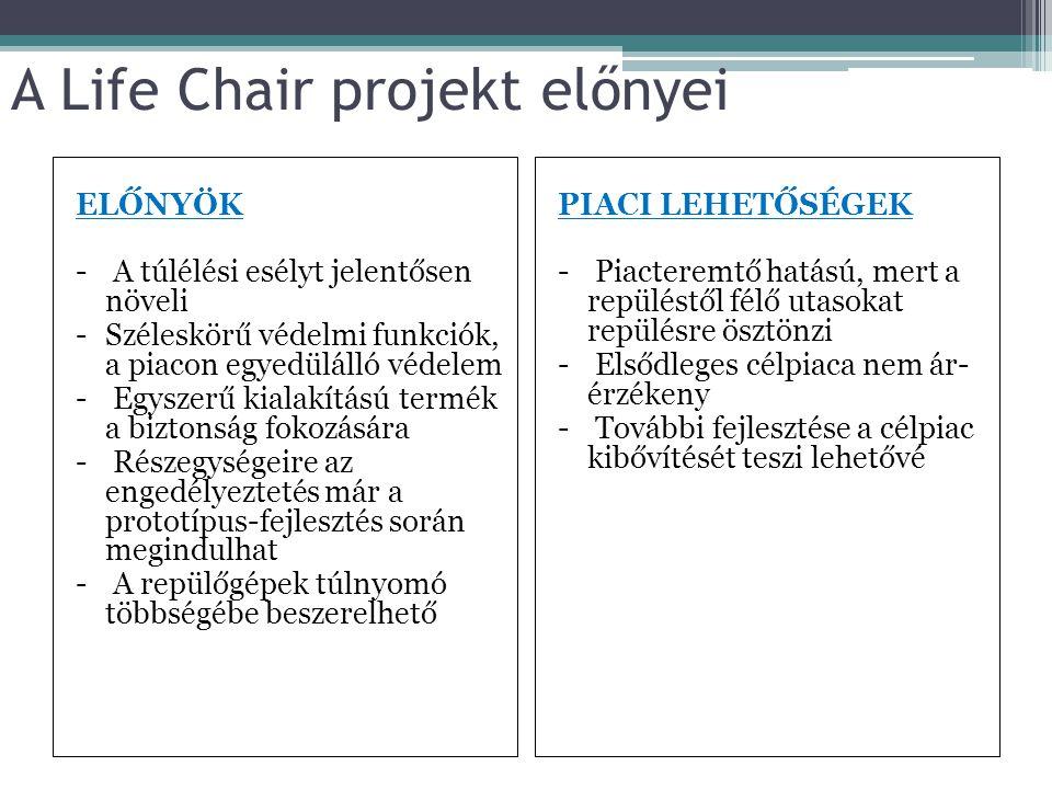 A Life Chair projekt előnyei