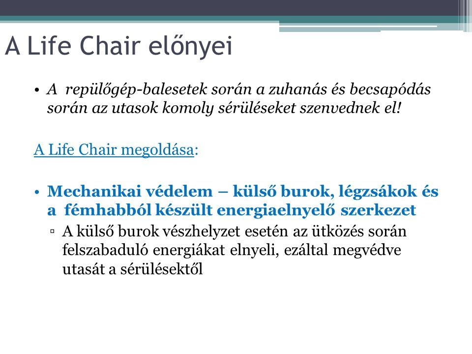 A Life Chair előnyei A repülőgép-balesetek során a zuhanás és becsapódás során az utasok komoly sérüléseket szenvednek el!
