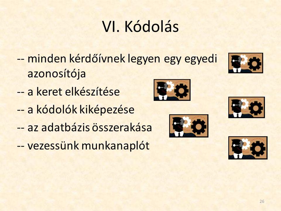 VI. Kódolás