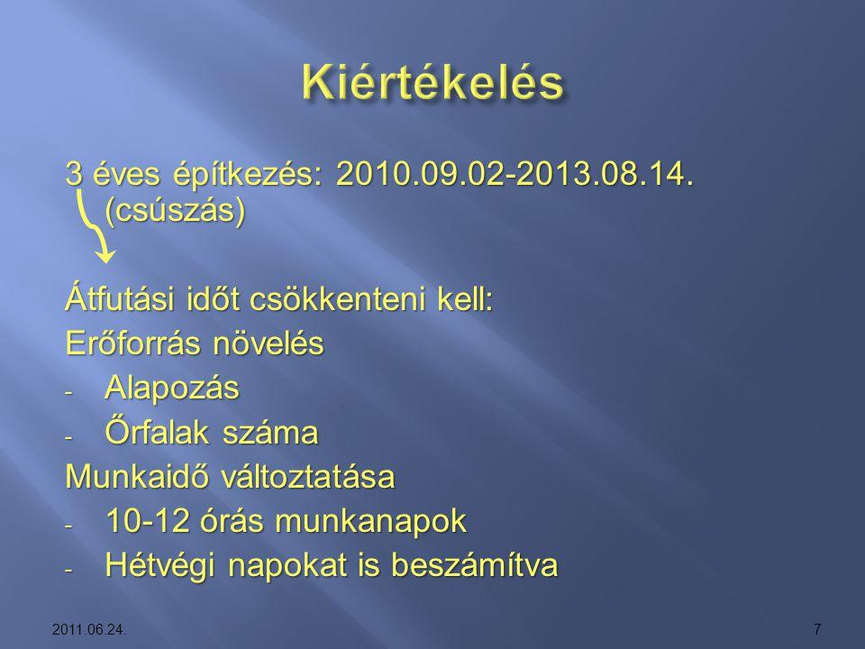 Kiértékelés 3 éves építkezés: 2010.09.02-2013.08.14. (csúszás)