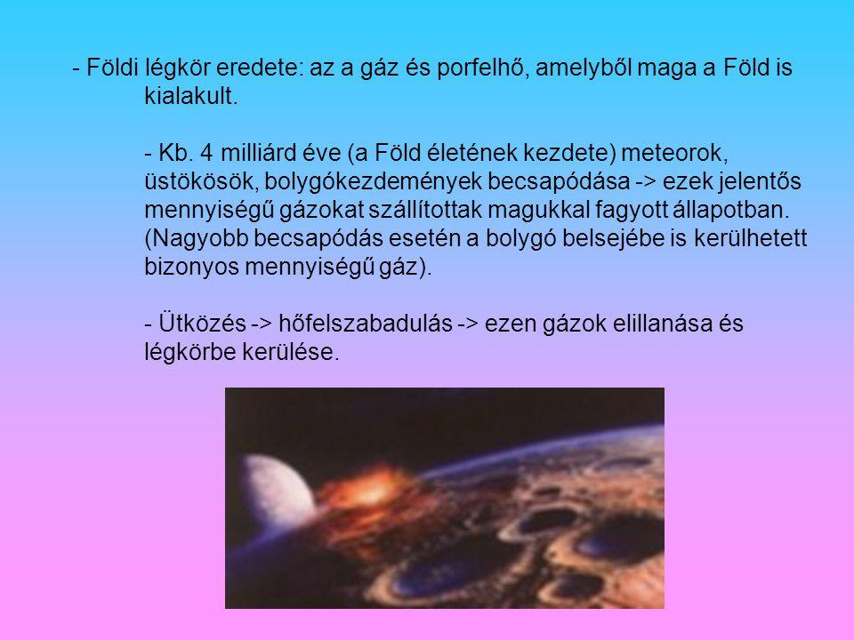 - Földi légkör eredete: az a gáz és porfelhő, amelyből maga a Föld is kialakult.