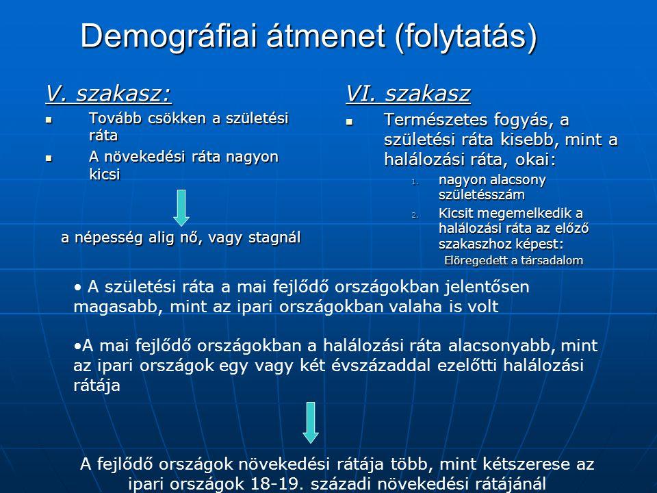 Demográfiai átmenet (folytatás)