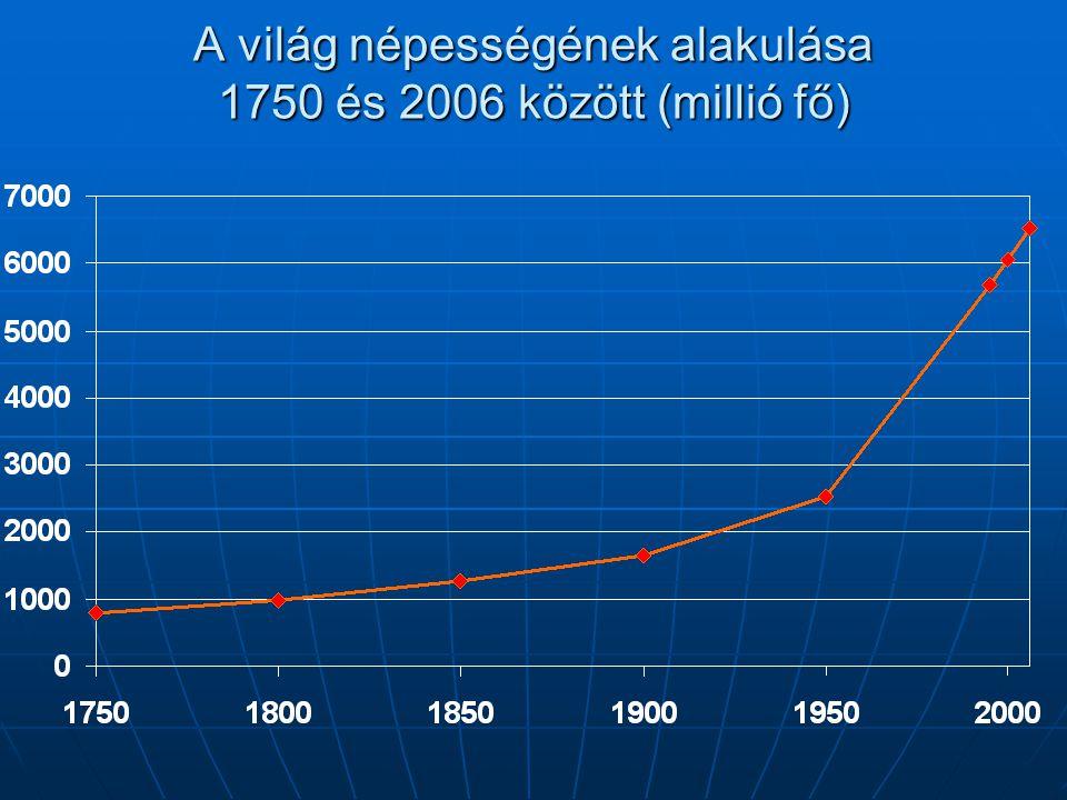 A világ népességének alakulása 1750 és 2006 között (millió fő)