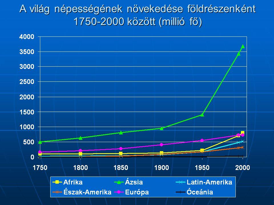 A világ népességének növekedése földrészenként 1750-2000 között (millió fő)
