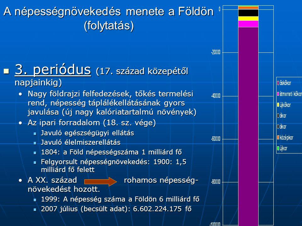 A népességnövekedés menete a Földön (folytatás)