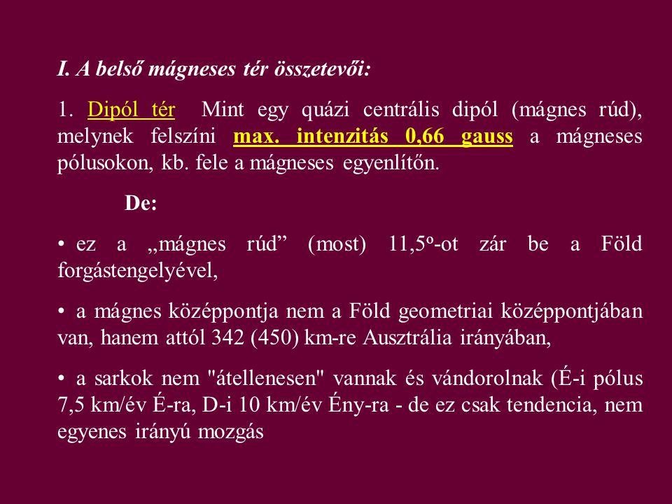 I. A belső mágneses tér összetevői: