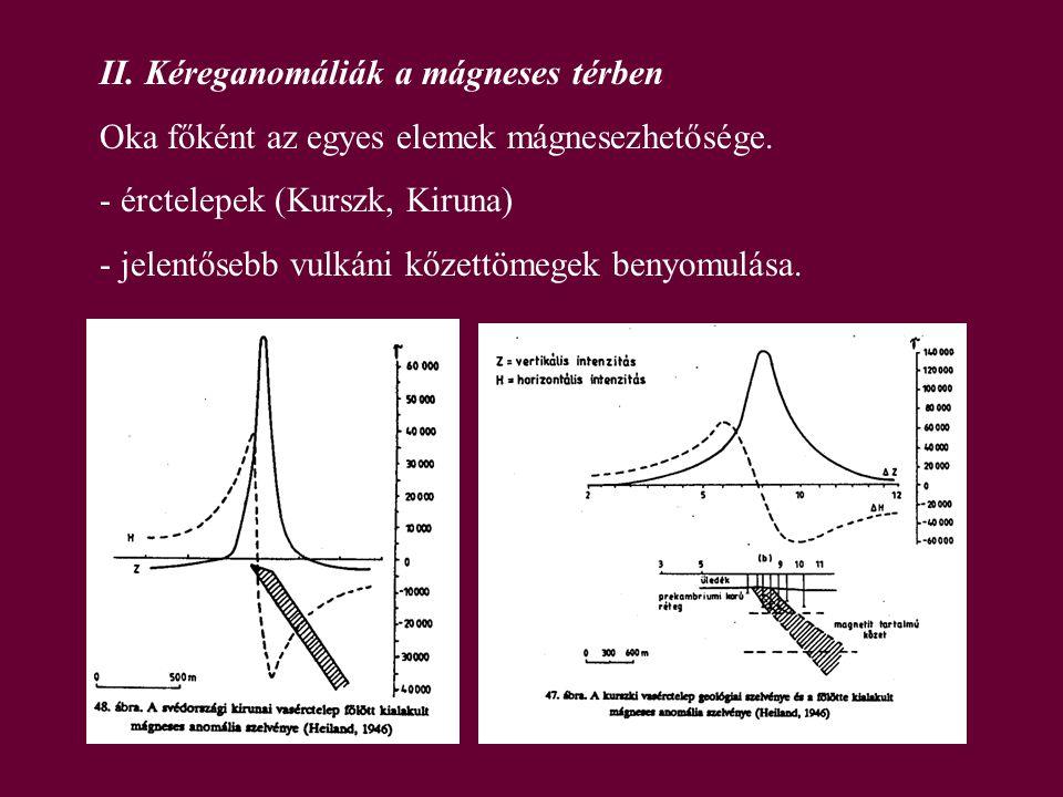 II. Kéreganomáliák a mágneses térben