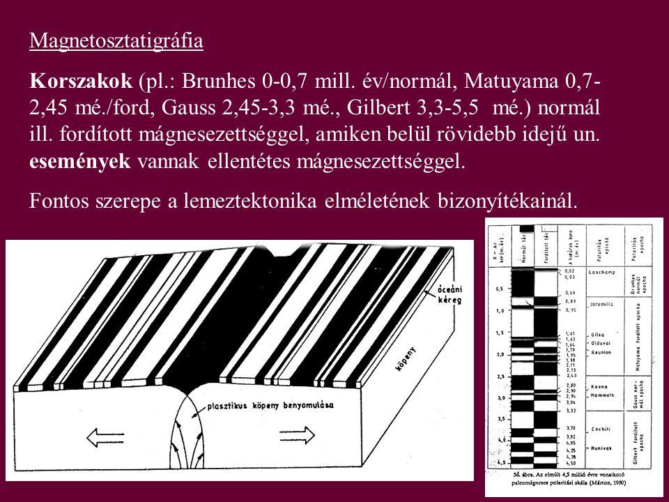 Magnetosztatigráfia