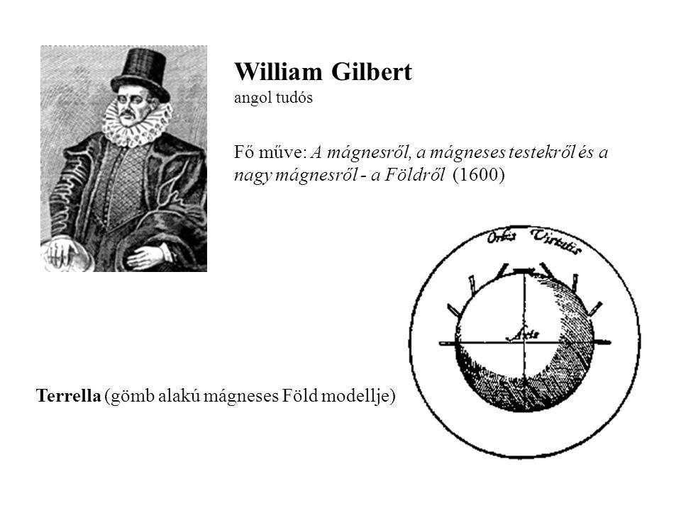 William Gilbert angol tudós