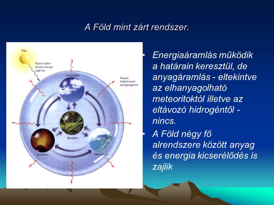 A Föld mint zárt rendszer.