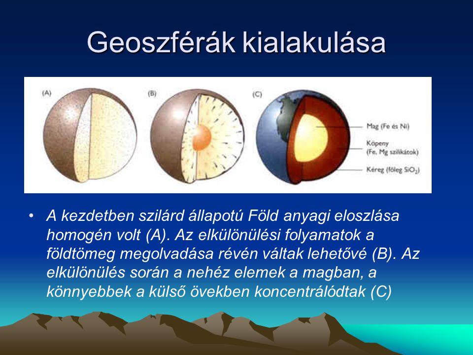 Geoszférák kialakulása