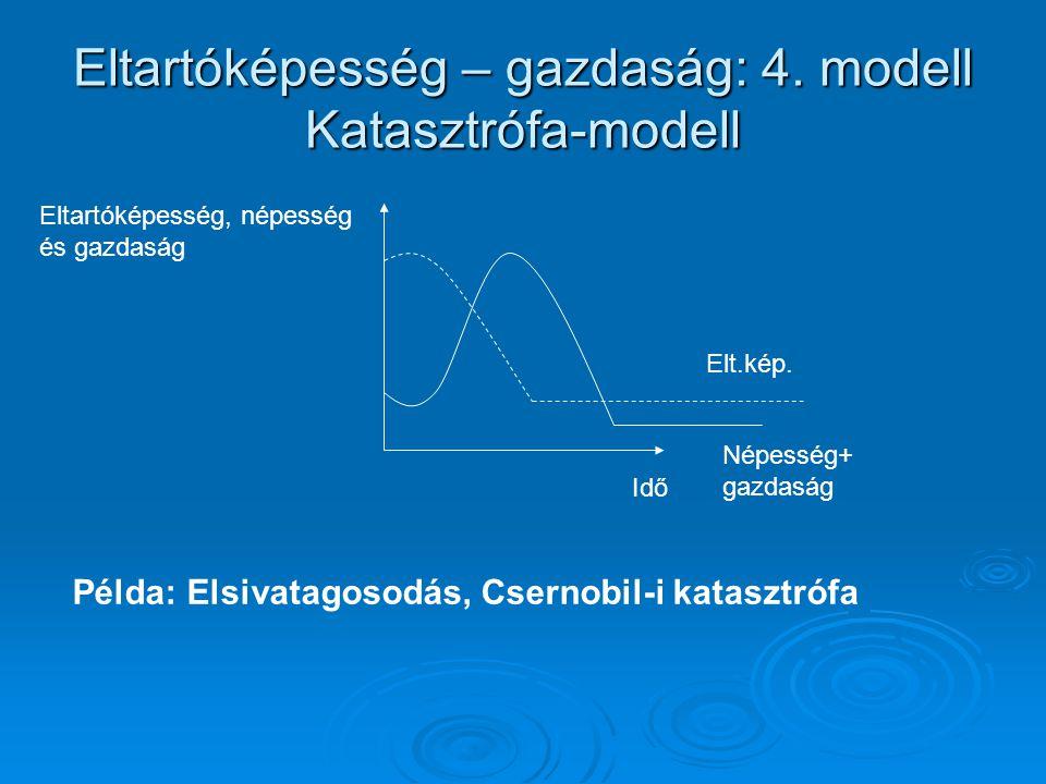 Eltartóképesség – gazdaság: 4. modell Katasztrófa-modell