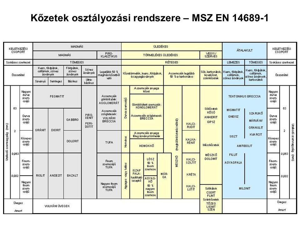 Kőzetek osztályozási rendszere – MSZ EN 14689-1
