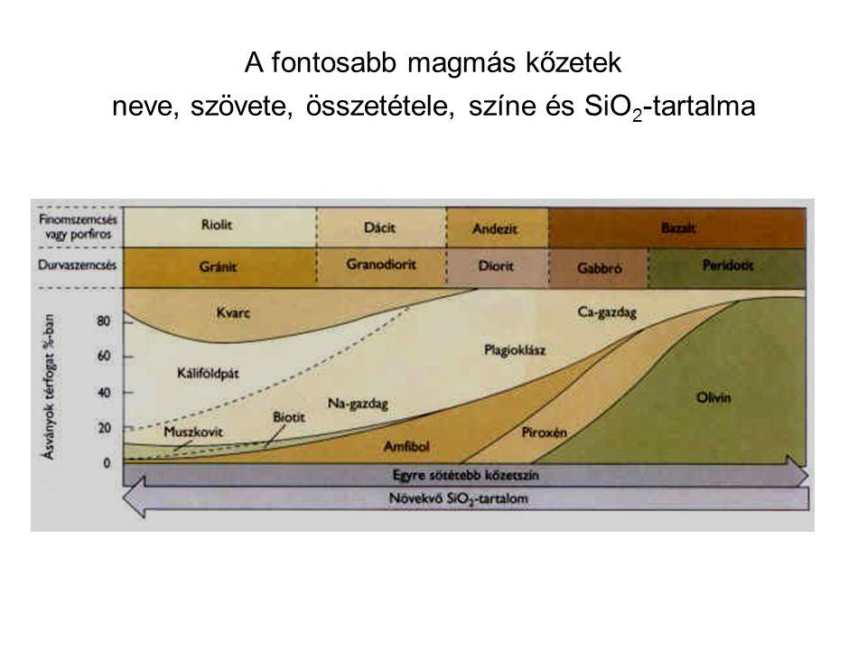 A fontosabb magmás kőzetek neve, szövete, összetétele, színe és SiO2-tartalma