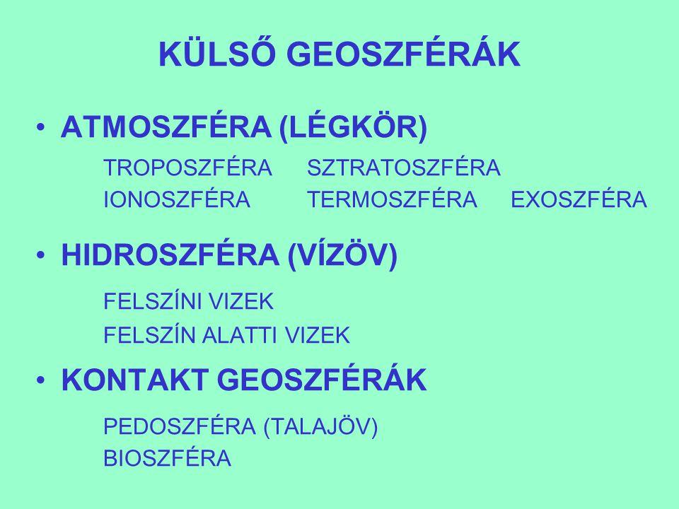 KÜLSŐ GEOSZFÉRÁK ATMOSZFÉRA (LÉGKÖR) TROPOSZFÉRA SZTRATOSZFÉRA