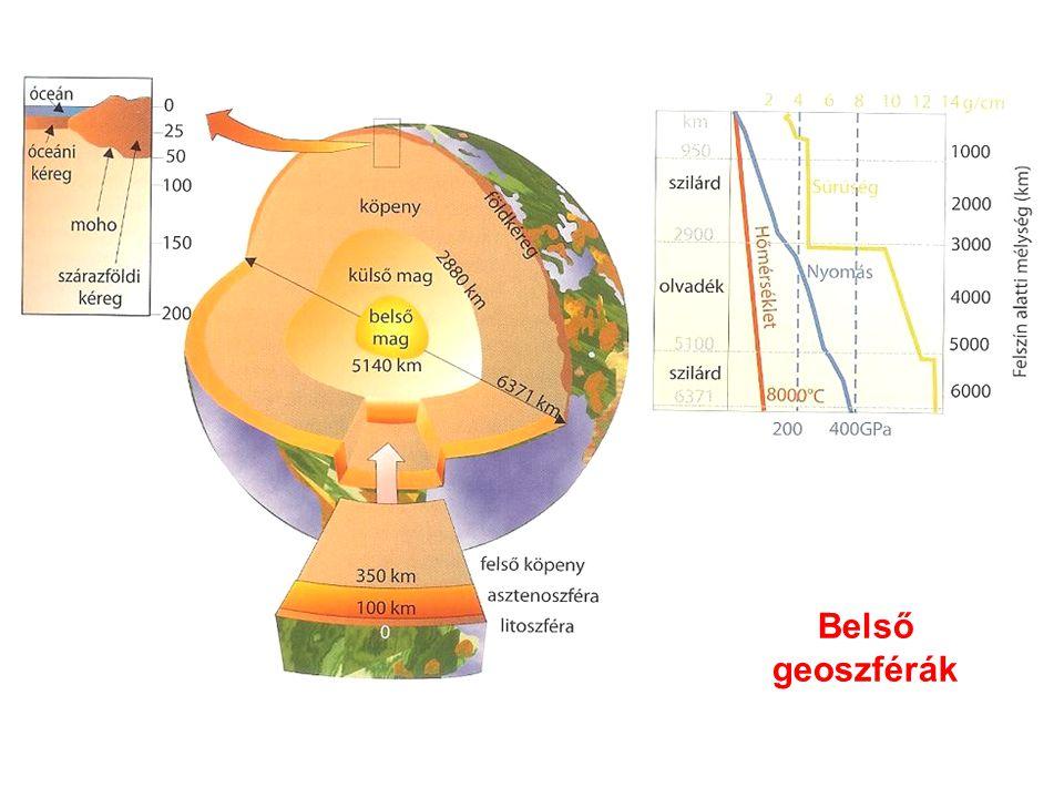 Belső geoszférák
