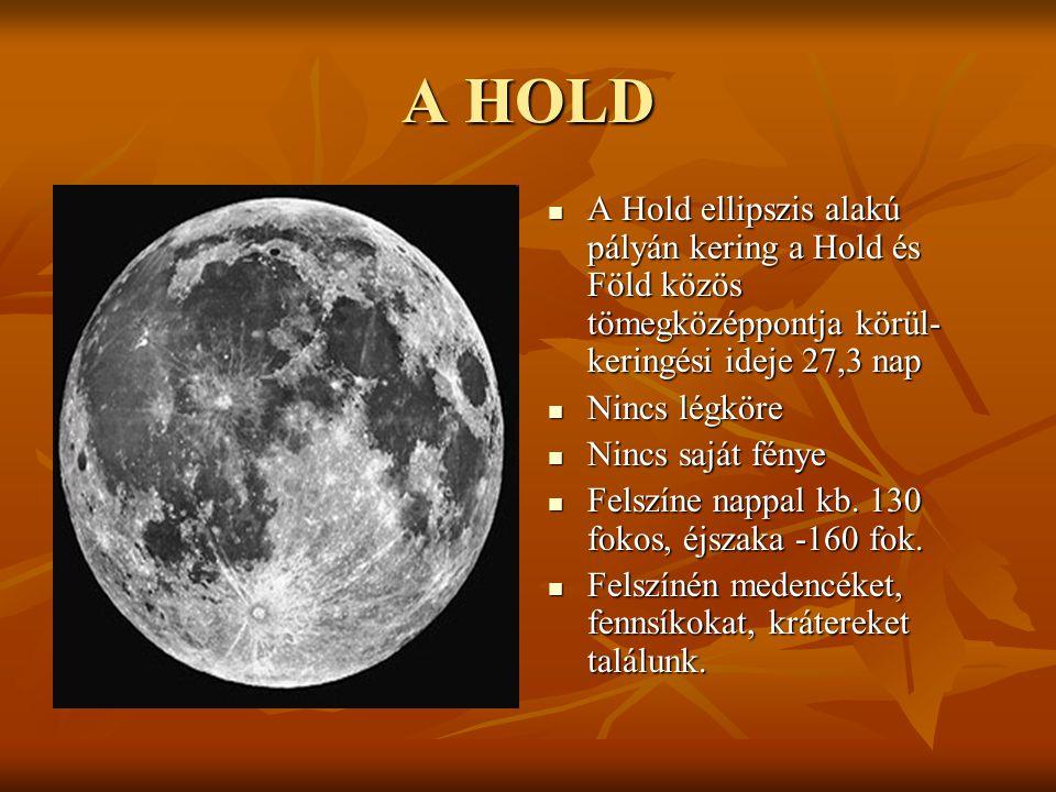 A HOLD A Hold ellipszis alakú pályán kering a Hold és Föld közös tömegközéppontja körül- keringési ideje 27,3 nap.