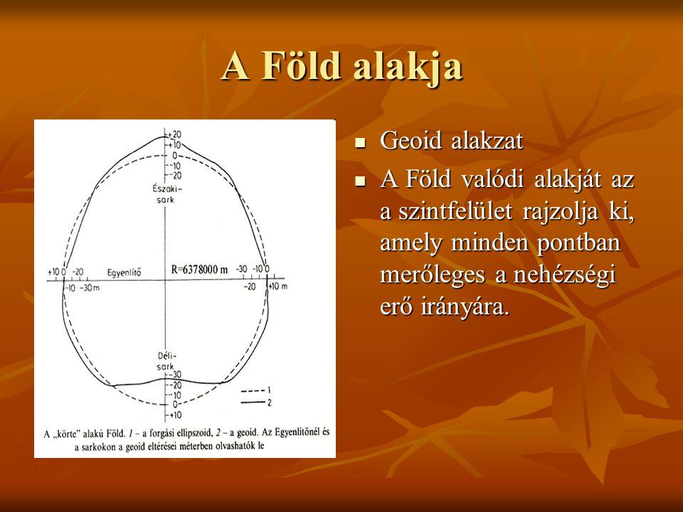 A Föld alakja Geoid alakzat