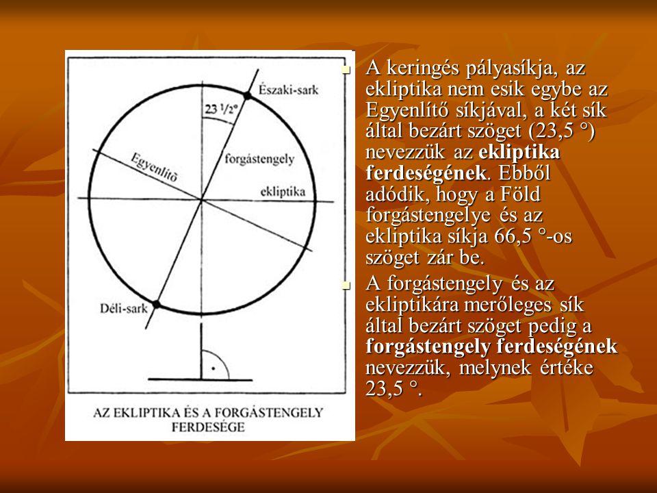 A keringés pályasíkja, az ekliptika nem esik egybe az Egyenlítő síkjával, a két sík által bezárt szöget (23,5 °) nevezzük az ekliptika ferdeségének. Ebből adódik, hogy a Föld forgástengelye és az ekliptika síkja 66,5 °-os szöget zár be.