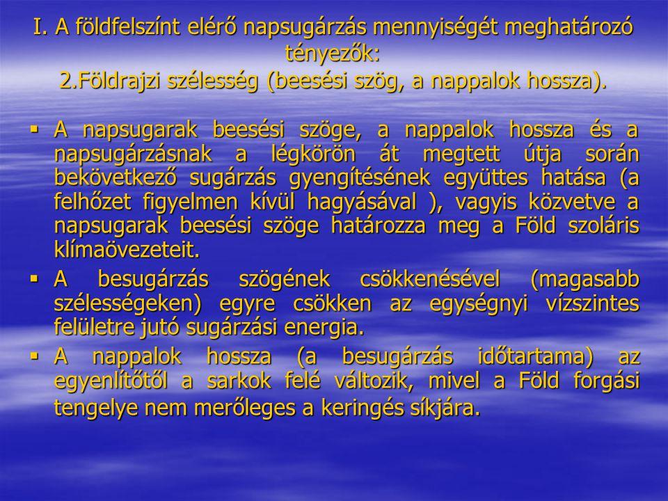I. A földfelszínt elérő napsugárzás mennyiségét meghatározó tényezők: 2.Földrajzi szélesség (beesési szög, a nappalok hossza).