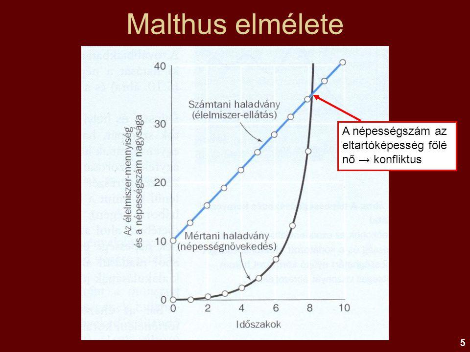 Malthus elmélete A népességszám az eltartóképesség fölé nő → konfliktus